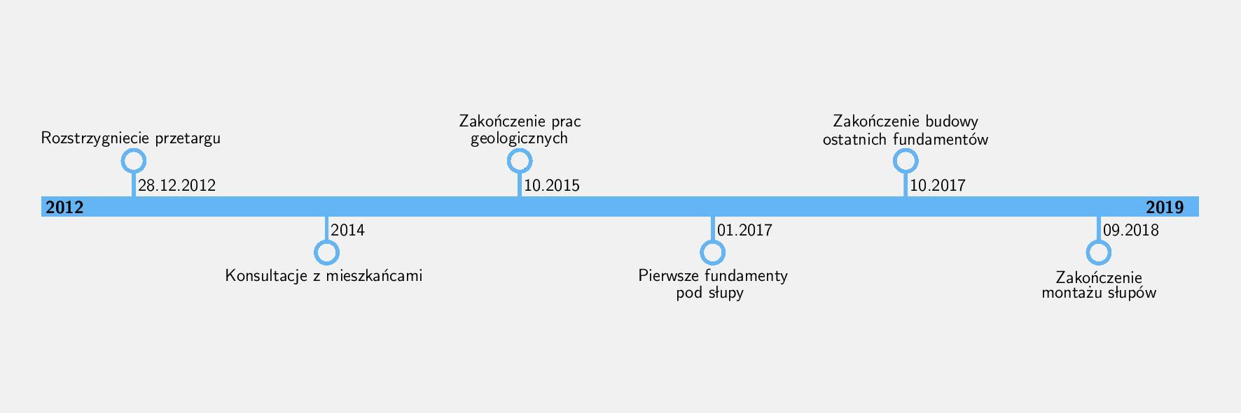 Gdańsk Przyjaźń Żydowo